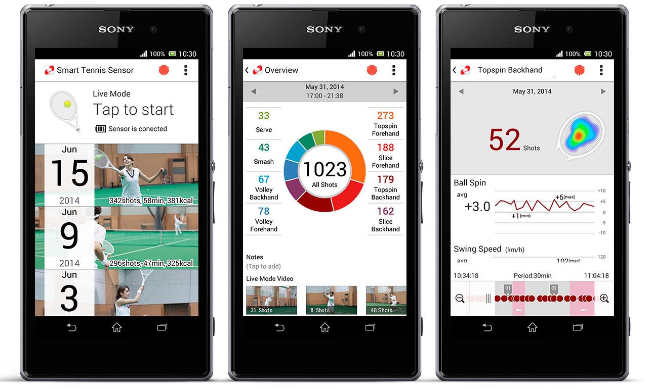 Cum va influența tehnologia sportul? Accidentări mai puține, amatori mai fericiți, sportivi mai inteligenți